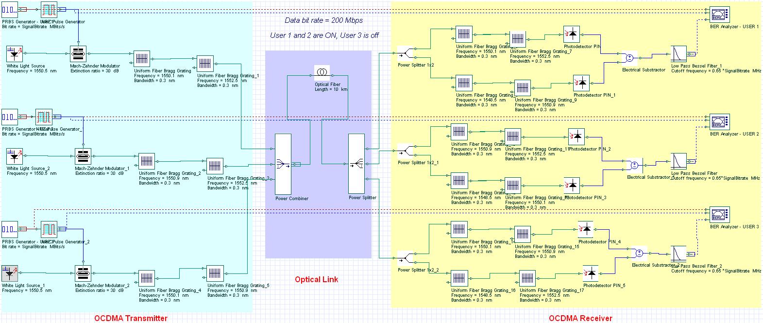 power amplifier design thesis