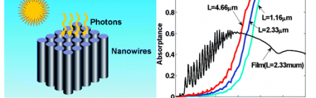 nanowire1-