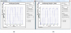Optical System - Figure 3 - (a) Input sequence and (b) output sequence recovered by PLL